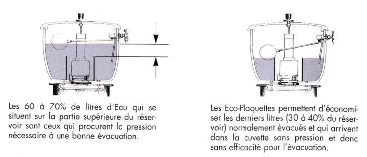 eco-plaquette-cuvette-wc-installation